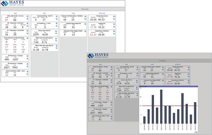 MDaudit Analytics