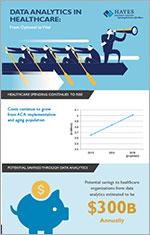 Infographic-DataAnalytics-sm